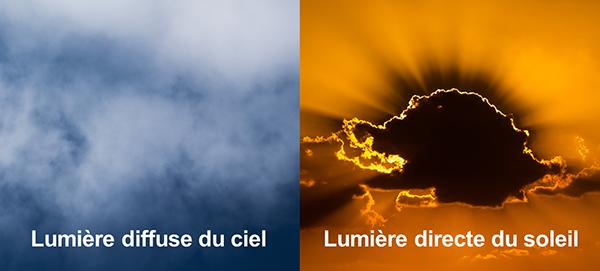 lumiere_diffuse_directe_600_px